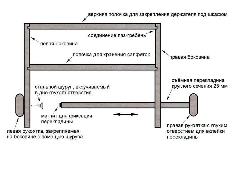 Схема держателя с палочкой