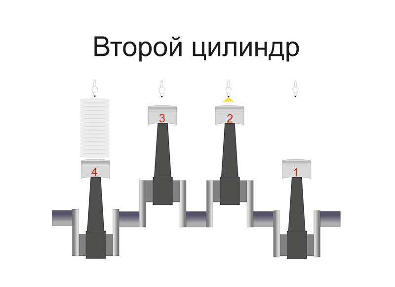 Второй цилиндр